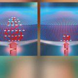 Физики научились включать и выключать ферромагнетизм лазером