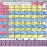 Химики из Сколтеха нашли связь между сверхпроводимостью и положением элементов в таблице Менделеева