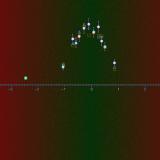 В антиводороде впервые увидели переход позитрона из основного состояния в первое возбужденное