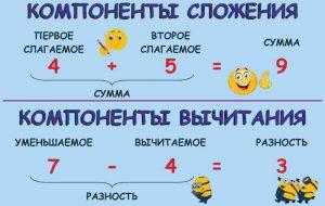 Школьные стенды по математике