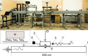 Шёпот земли рассказал учёным о приближающемся землетрясении