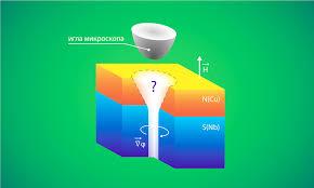 Как сверхпроводящие вихри обычный металл квантовали