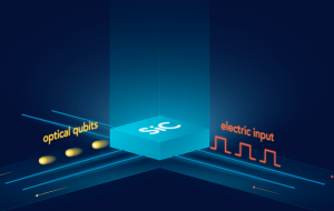 Физтехи нашли материал для скоростного квантового интернета