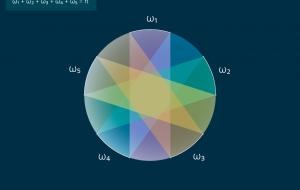 Игры разума: математики доказали гипотезу, над которой учёные бились более 40 лет
