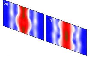 Физики превратили бозе-конденсат в сверхтекучее твердое тело