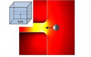 Ученые ТПУ вместе с коллегами из РФ и из-за рубежа разработали концепцию фотонного «микропылесоса»
