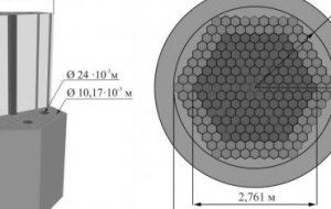 Ученые РФ разработали концепцию ториевого гибридного реактора