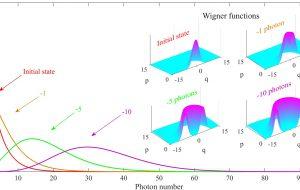 Предсказать ошибки в квантовых измерениях