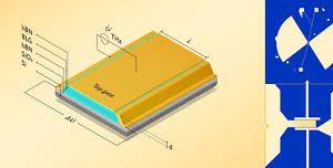 Создан терагерцовый детектор на основе волн в электронном море графена