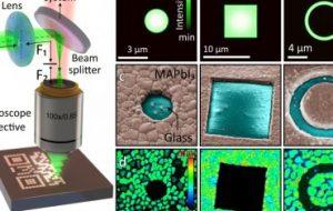 Ученые показали, как лазером создавать из перовскита детали для оптических чипов и разноцветных солнечных батарей