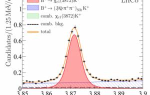 В ЦЕРН уточнили свойства частицы X(3872)