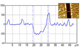 Физики ТГУ выяснили, как титановый сплав восстанавливает царапины