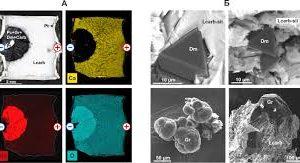 Ученые определили роль электрического поля при образовании алмазов в мантии Земли