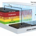 Прозрачные солнечные батареи без потери эффективности