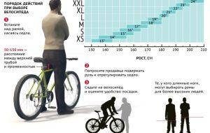 Важные нюансы при выборе взрослого городского велосипеда