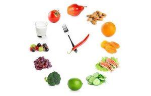 Диета с ограничением калорий оказалась лучше интервального голодания