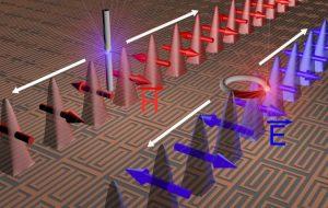 Ученые создали структуру для разработки компактных деталей оптического компьютера