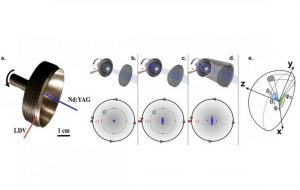 Ученые создали прорывной метод бесконтактного обнаружения дефектов на объемных поверхностях
